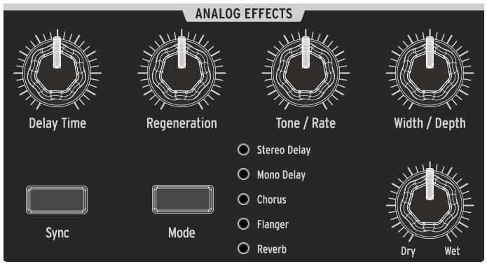analogfx