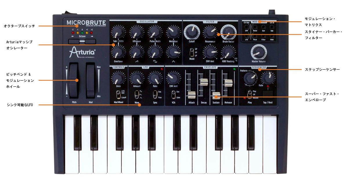 microbrute004